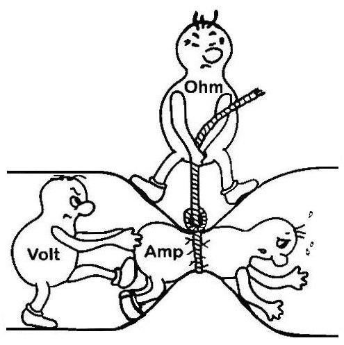 ohms law illustrated